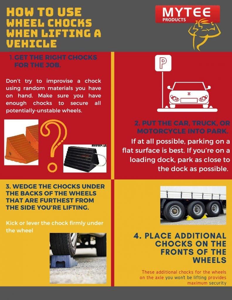 How to Use Wheel Chocks - Infographic