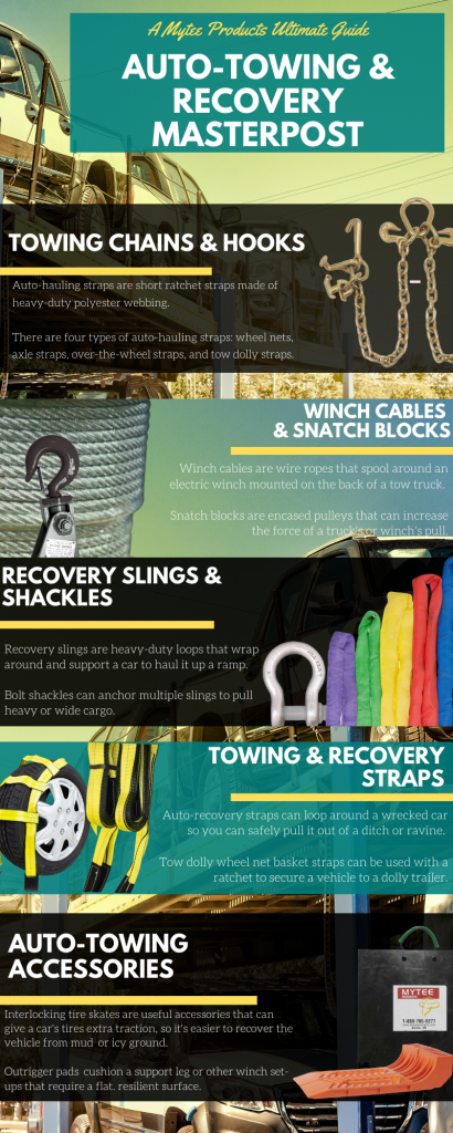 auto-towing and recovery masterpost infographic