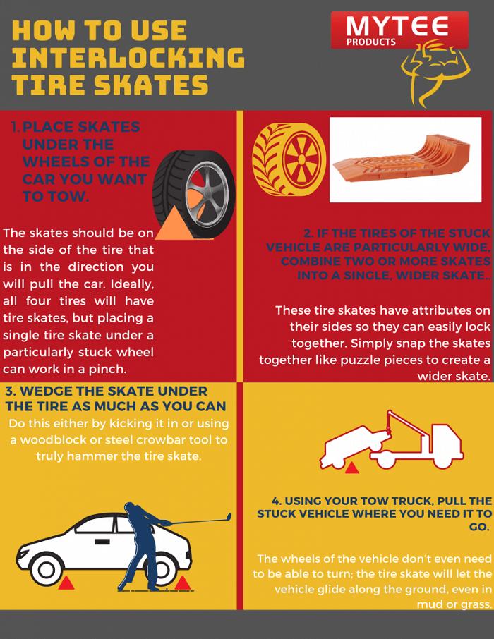 interlocking_tire_skate