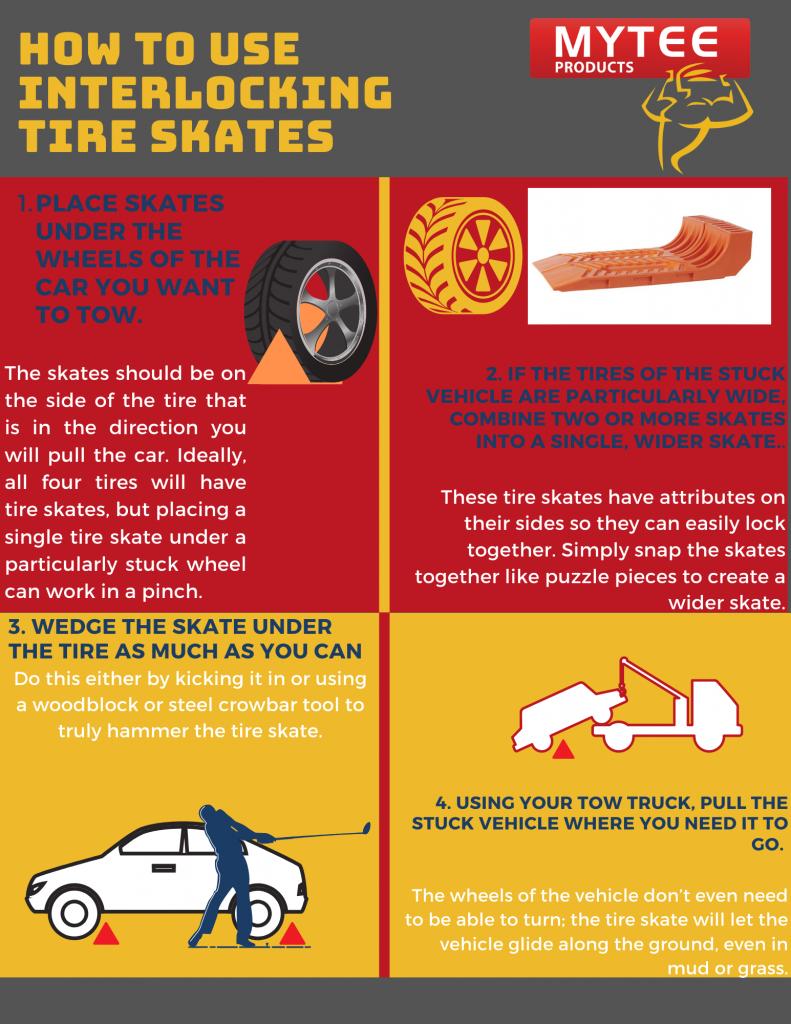 how to use interlocking tire skates