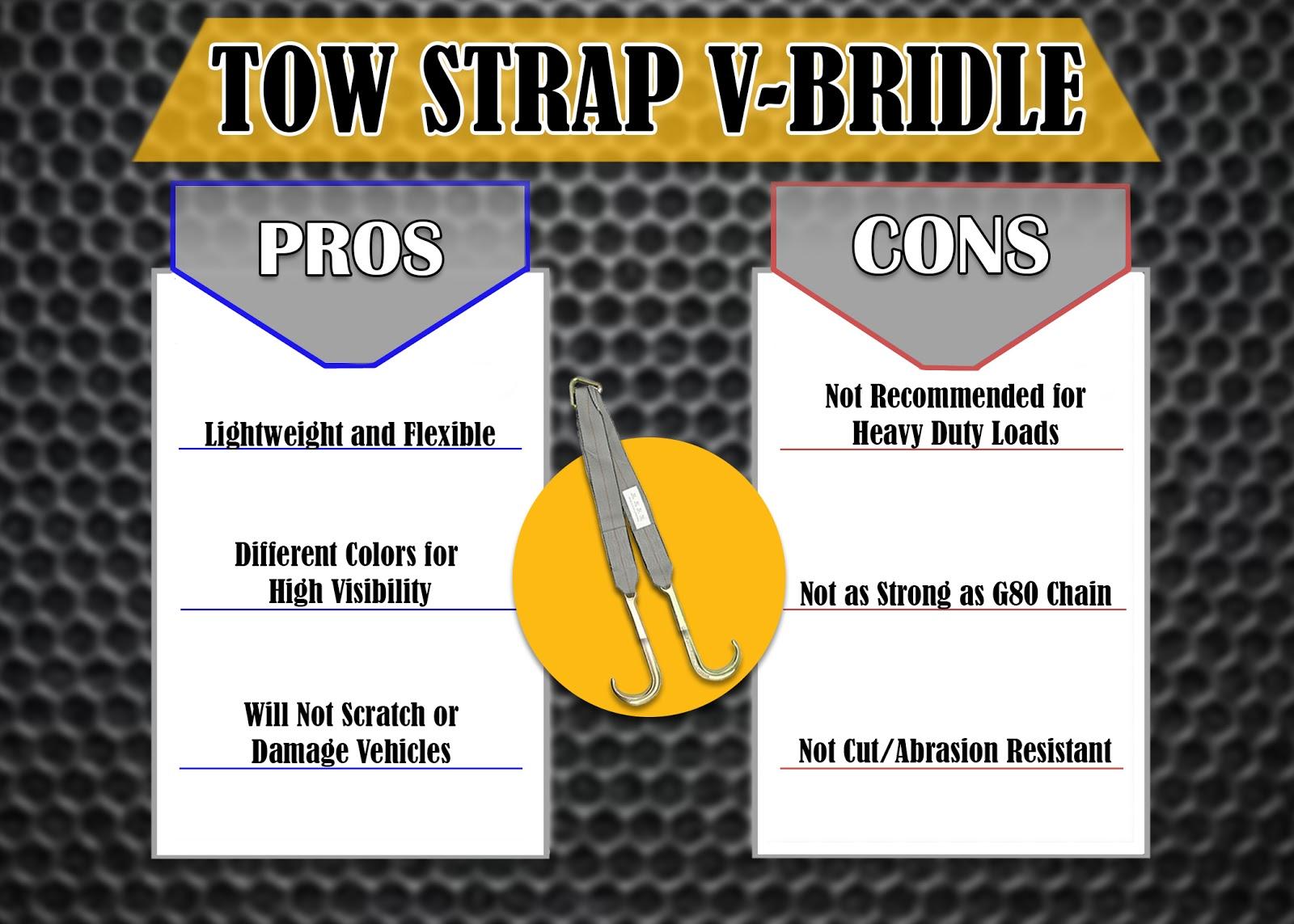 tow strap vs v-bridle