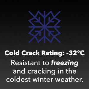 Cold Crack Rating: -32C