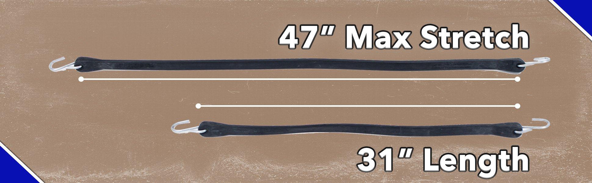 Max Length