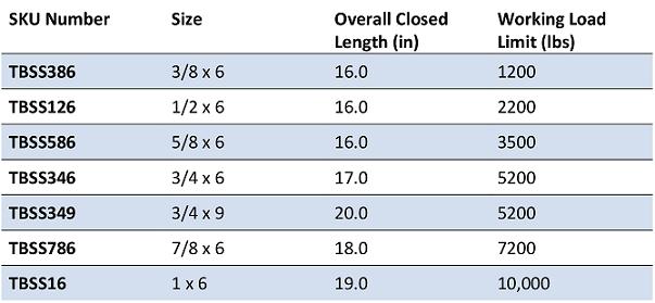 TBSS Chart